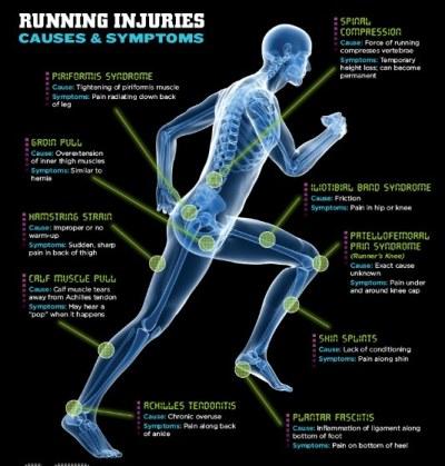 running-injury-prevention